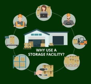 Why use a storage facility